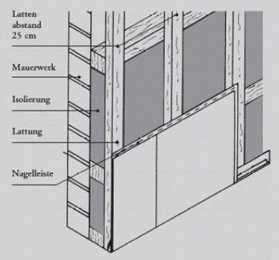 zierer putzstruktur fassadenplatten kaufen. Black Bedroom Furniture Sets. Home Design Ideas